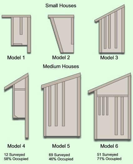 Below Are Some General Plans For Common Bat Houses